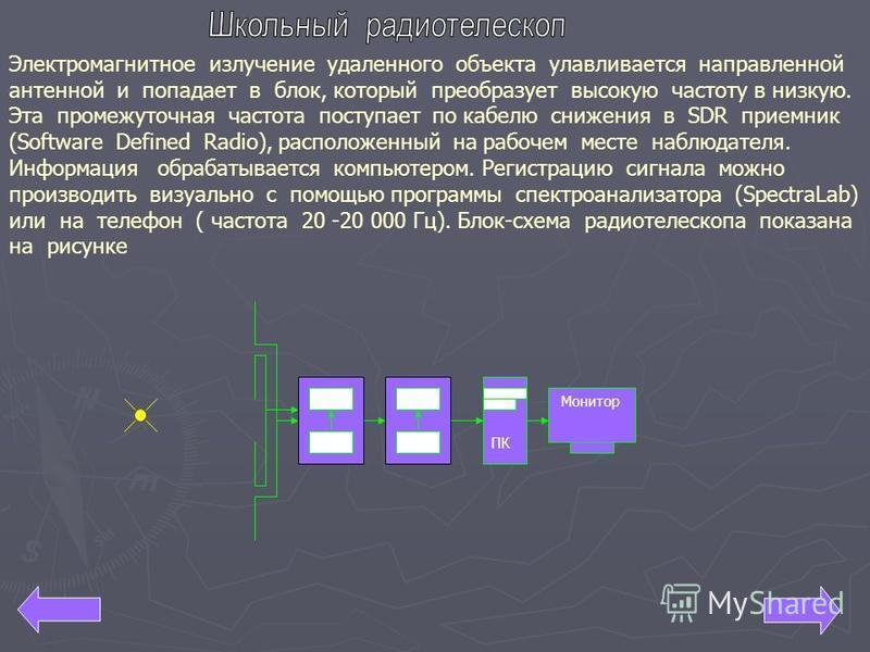 Электромагнитное излучение удаленного объекта улавливается направленной антенной и попадает в блок, который преобразует высокую частоту в низкую. Эта промежуточная частота поступает по кабелю снижения в SDR приемник (Software Defined Radio), располож
