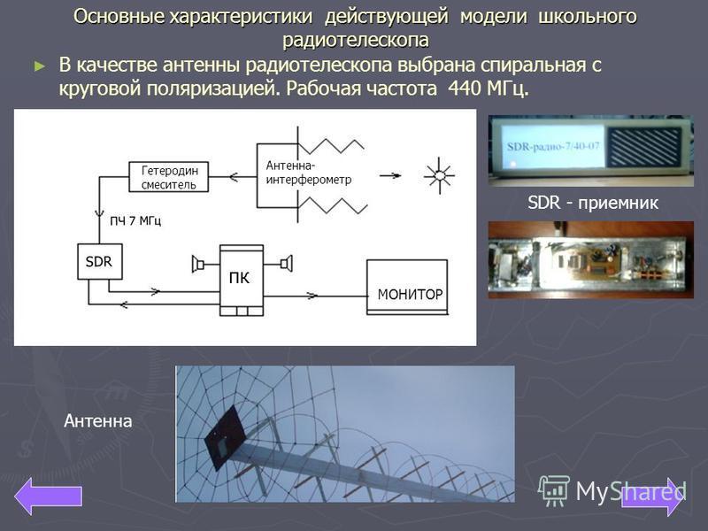 Основные характеристики действующей модели школьного радиотелескопа В качестве антенны радиотелескопа выбрана спиральная с круговой поляризацией. Рабочая частота 440 МГц. SDR - приемник Гетеродин смеситель Антенна- интерферометр SDR пк МОНИТОР ПЧ 7 М