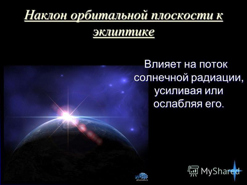Наклон орбитальной плоскости к эклиптике Влияет на поток солнечной радиации, усиливая или ослабляя его. Влияет на поток солнечной радиации, усиливая или ослабляя его.