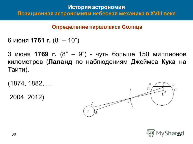 3022 История астрономии Позиционная астрономия и небесная механика в XVIII веке Определение параллакса Солнца 6 июня 1761 г. (8 – 10) 3 июня 1769 г. (8 – 9) - чуть больше 150 миллионов километров (Лаланд по наблюдениям Джеймса Кука на Таити). (1874,