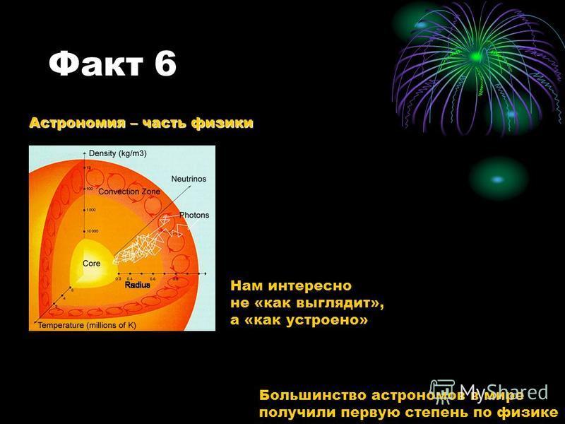 Факт 6 Астрономия – часть физики Нам интересно не «как выглядит», а «как устроено» Большинство астрономов в мире получили первую степень по физике