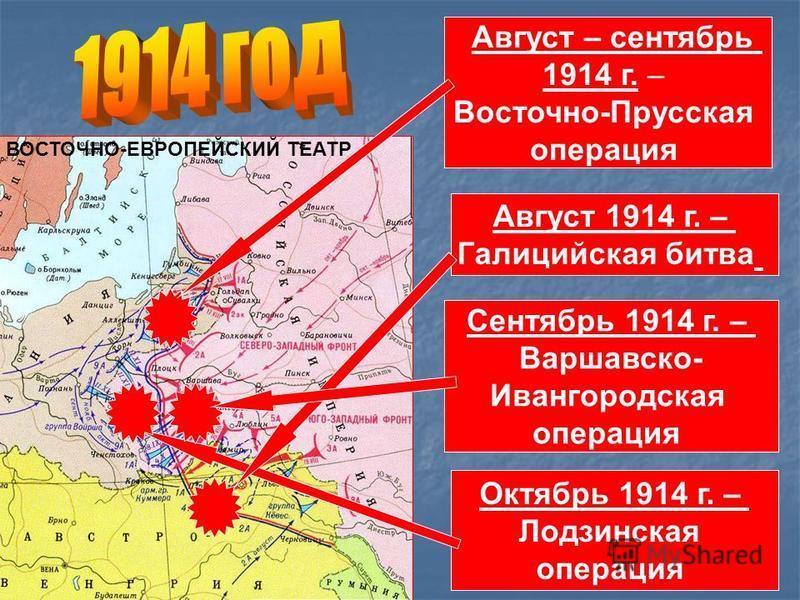 Август – сентябрь 1914 г. – Восточно-Прусская операция Август 1914 г. – Галицийская битва Сентябрь 1914 г. – Варшавско- Ивангородская операция Октябрь 1914 г. – Лодзинская операция ВОСТОЧНО-ЕВРОПЕЙСКИЙ ТЕАТР