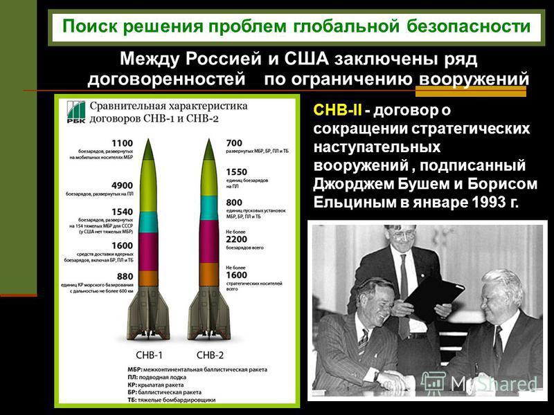 Поиск решения проблем глобальной безопасности Между Россией и США заключены ряд договоренностей по ограничению вооружений СНВ-II - договор о сокращении стратегических наступательных вооружений, подписанный Джорджем Бушем и Борисом Ельциным в январе 1