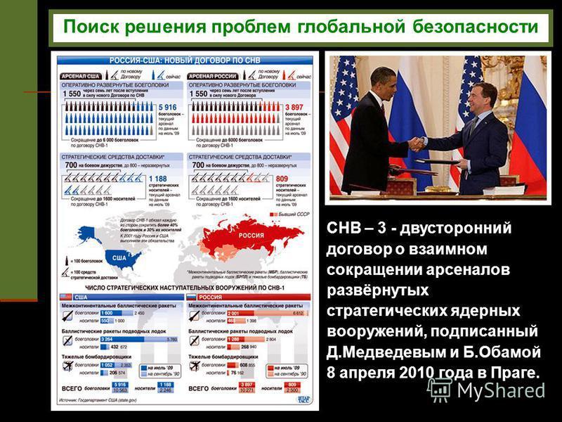 СНВ – 3 - двусторонний договор о взаимном сокращении арсеналов развёрнутых стратегических ядерных вооружений, подписанный Д.Медведевым и Б.Обамой 8 апреля 2010 года в Праге. Поиск решения проблем глобальной безопасности