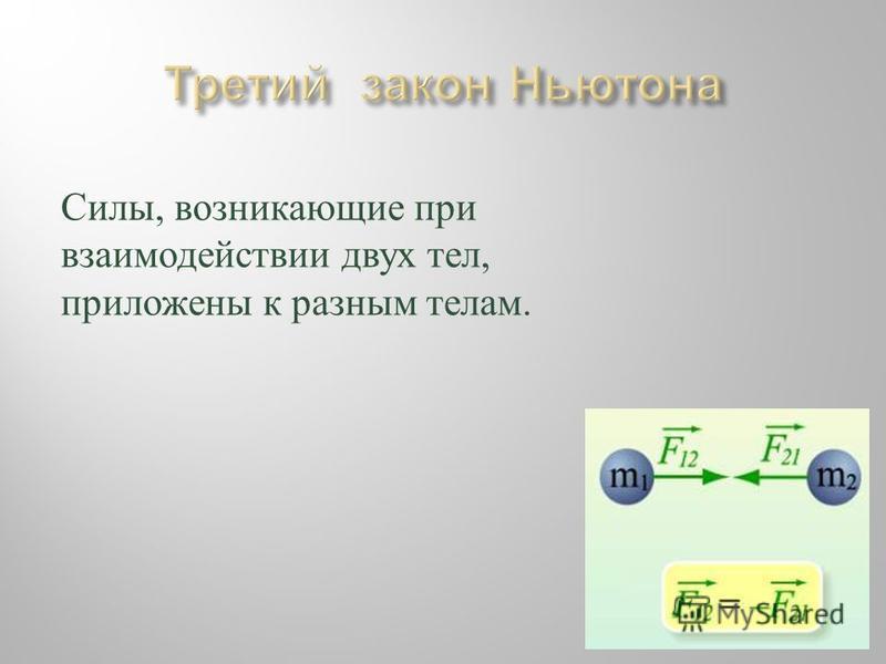 Силы, возникающие при взаимодействии двух тел, приложены к разным телам.