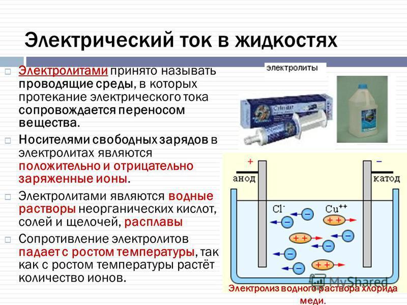 Электрический ток в жидкостях Электролитами принято называть проводящие среды, в которых протекание электрического тока сопровождается переносом вещества. Носителями свободных зарядов в электролитах являются положительно и отрицательно заряженные ион