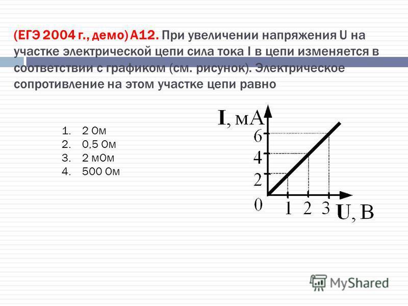(ЕГЭ 2004 г., демо) А12. При увеличении напряжения U на участке электрической цепи сила тока I в цепи изменяется в соответствии с графиком (см. рисунок). Электрическое сопротивление на этом участке цепи равно 1.2 Ом 2.0,5 Ом 3.2 м Ом 4.500 Ом