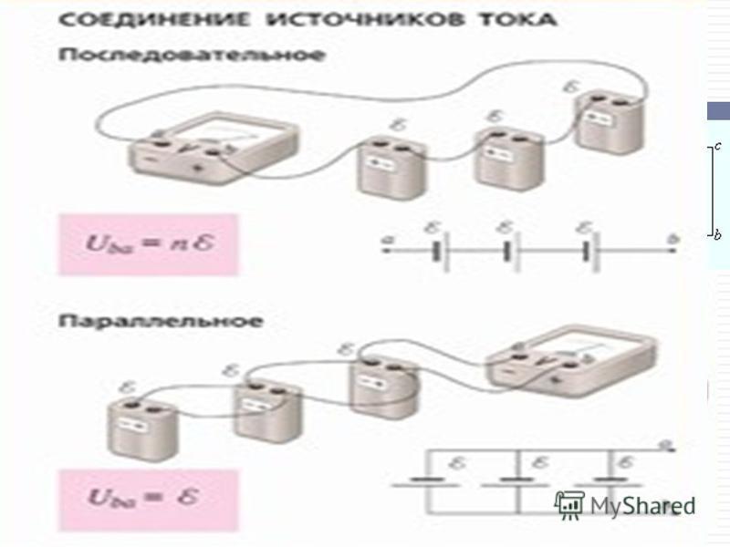 Закон Ома для полной электрической цепи Обобщенный закон Ома (Закон Ома для участка цепи, содержащего ЭДС): сила тока в полной цепи равна электродвижущей силе источника, деленной на сумму сопротивлений однородного и неоднородного участков цепи IR = U