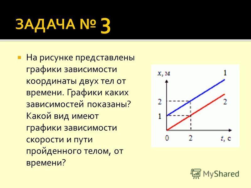 На рисунке представлены графики зависимости координаты двух тел от времени. Графики каких зависимостей показаны? Какой вид имеют графики зависимости скорости и пути пройденного телом, от времени?