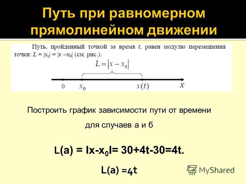 Построить график зависимости пути от времени для случаев а и б L (а) = Ix-x 0 I= 30+4t-30=4t. L(а) =4t