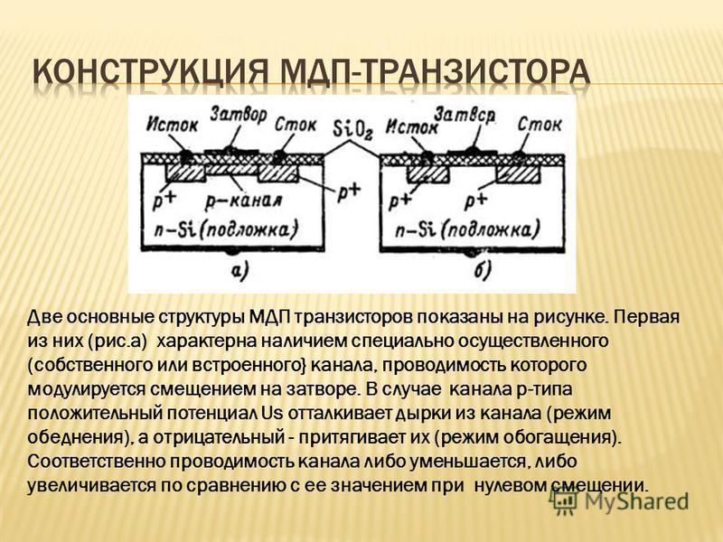 Две основные структуры МДП транзистаров показаны на рисунке. Первая из них (рис.а) характерна наличием специально осуществленного (собственного или встроенного} канала, проводимость которого модулируется смещением на затворе. В случае канала р-типа п