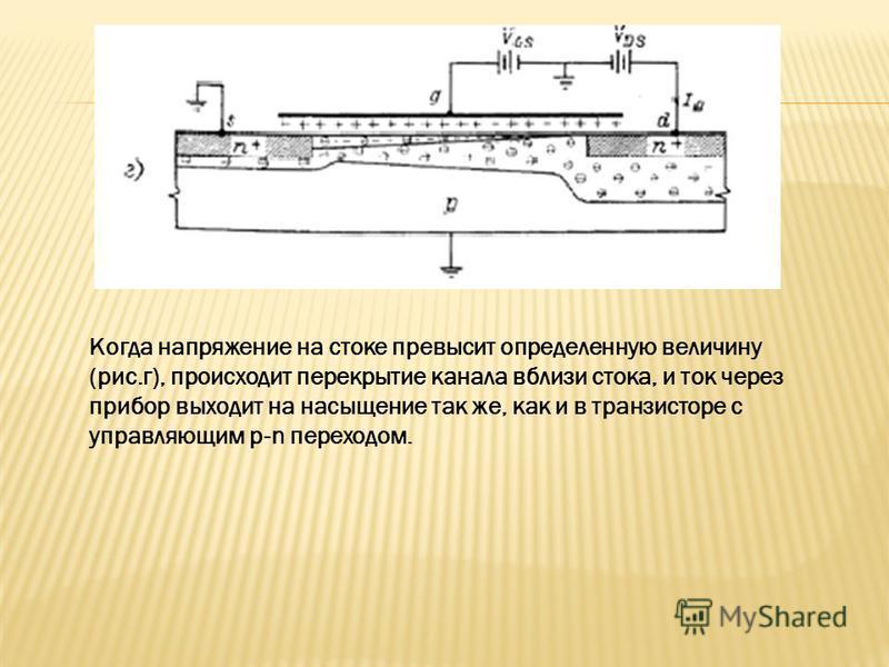 Когда напряжение на стоке превысит определенную величину (рис.г), происходит перекрытие канала вблизи стока, и ток через прибор выходит на насыщение так же, как и в транзистаре с управляющим р-n переходом.