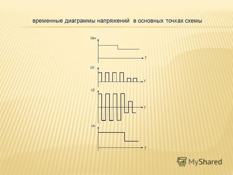 временные диаграммы напряжений в основных точках схемы