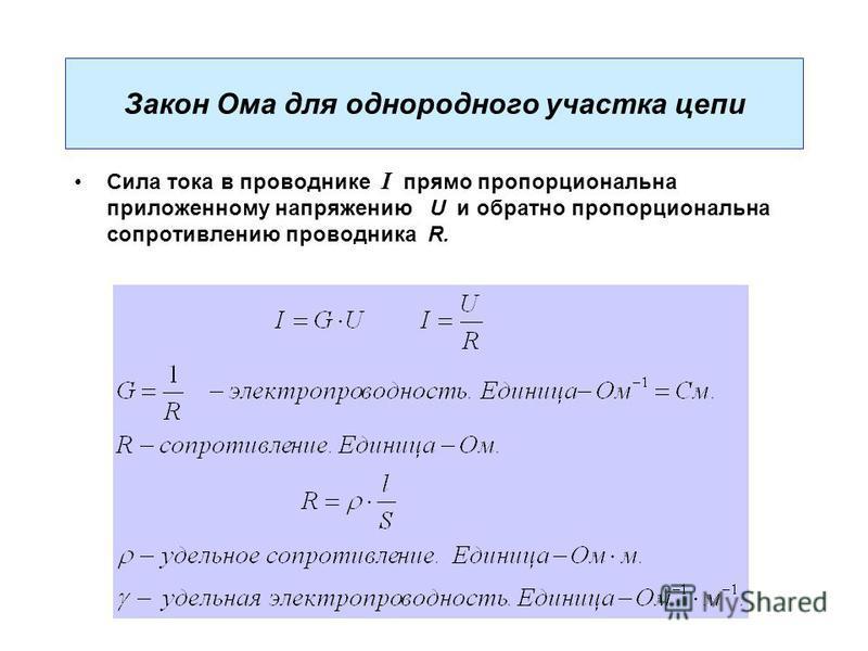 Закон Ома для однородного участка цепи Сила тока в проводнике I прямо пропорциональна приложенному напряжению U и обратно пропорциональна сопротивлению проводника R.