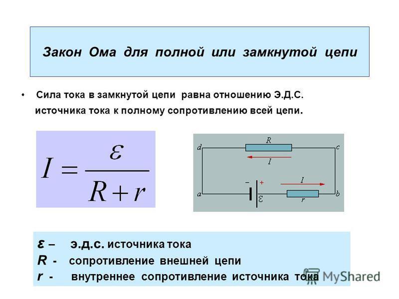Закон Ома для полной или замкнутой цепи Сила тока в замкнутой цепи равна отношению Э.Д.С. источника тока к полному сопротивлению всей цепи. ε – э.д.с. источника тока R - сопротивление внешней цепи r - внутреннее сопротивление источника тока