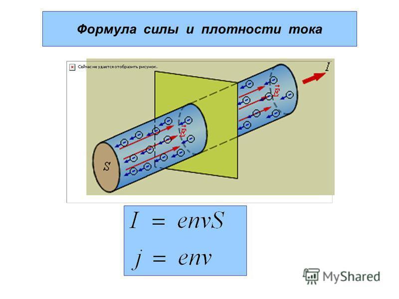 Формула силы и плотности тока