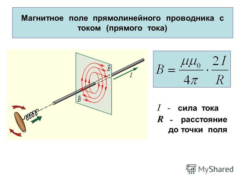 Магнитное поле прямолинейного проводника с током (прямого тока) I - сила тока R - расстояние до точки поля