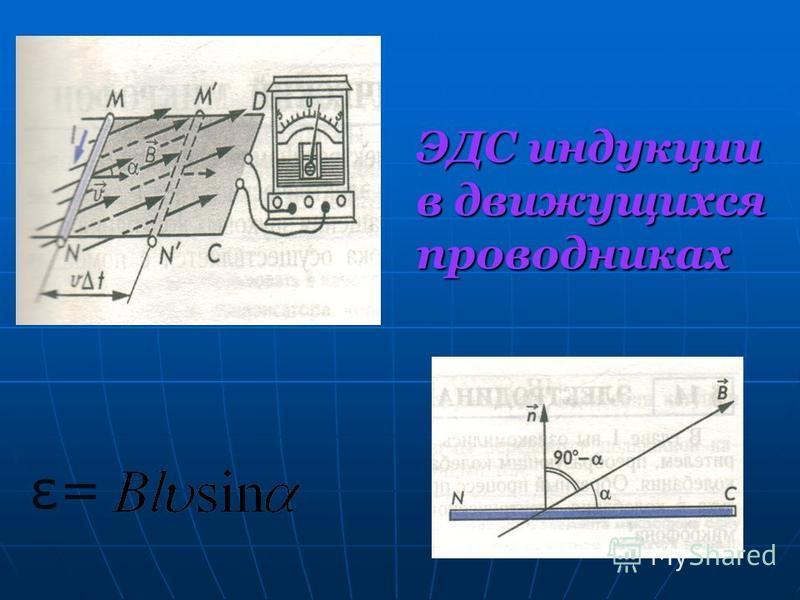 ЭДС индукции в движущихся проводниках ε=ε=