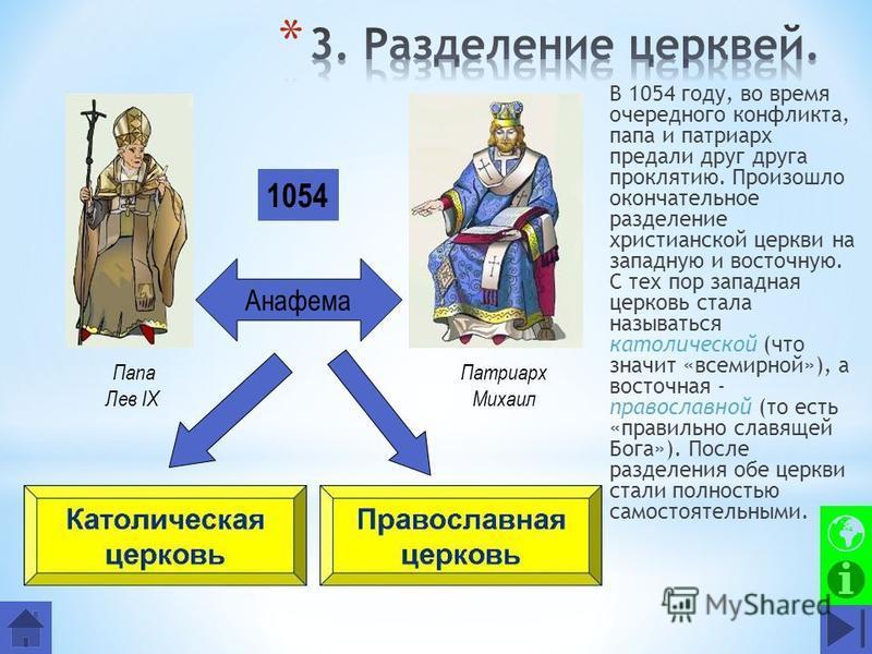 В 1054 году, во время очередного конфликта, папа и патриарх предали друг друга проклятию. Произошло окончательное разделение христианской церкви на западную и восточную. С тех пор западная церковь стала называться католической (что значит «всемирной»