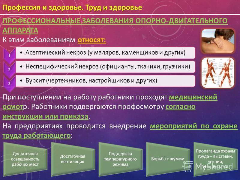 Профессия и здоровье. Труд и здоровье ПРОФЕССИОНАЛЬНЫЕ ЗАБОЛЕВАНИЯ ОПОРНО-ДВИГАТЕЛЬНОГО АППАРАТА К этим заболеваниям относят: 1 Асептический некроз (у маляров, каменщиков и других) 2 Неспецифический некроз (официанты, ткачихи, грузчики) 3 Бурсит (чер