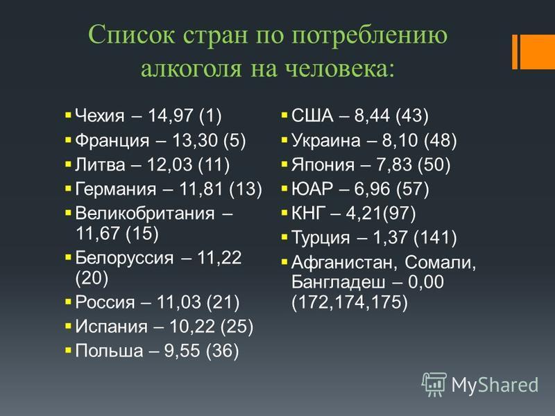 Список стран по потреблению алкоголя на человека: Чехия – 14,97 (1) Франция – 13,30 (5) Литва – 12,03 (11) Германия – 11,81 (13) Великобритания – 11,67 (15) Белоруссия – 11,22 (20) Россия – 11,03 (21) Испания – 10,22 (25) Польша – 9,55 (36) США – 8,4