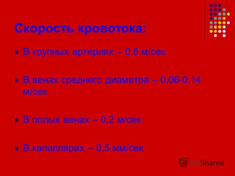 Скорость кровотока: В крупных артериях – 0,5 м/сек В венах среднего диаметра – 0,06-0,14 м/сек В полых венах – 0,2 м/сек В капиллярах – 0,5 мм/сек