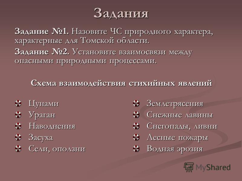Задания Задание 1. Назовите ЧС природного характера, характерные для Томской области. Задание 2. Установите взаимосвязи между опасными природными процессами. Задание 2. Установите взаимосвязи между опасными природными процессами. Схема взаимодействия