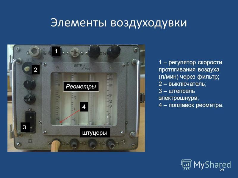 Элементы воздуходувки 1 – регулятор скорости протягивания воздуха (л/мин) через фильтр; 2 – выключатель; 3 – штепсель электрошнура; 4 – поплавок реометра. 29 Реометры 1 2 3 штуцеры 4
