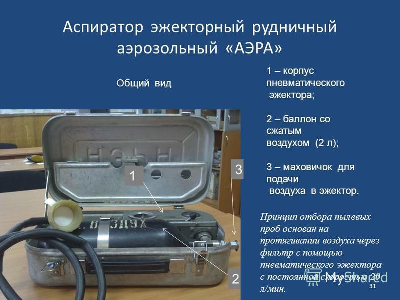 Аспиратор эжекторный рудничный аэрозольный «АЭРА» Общий вид 1 – корпус пневматического эжектора; 2 – баллон со сжатым воздухом (2 л); 3 – маховичок для подачи воздуха в эжектор. Принцип отбора пылевых проб основан на протягивании воздуха через фильтр