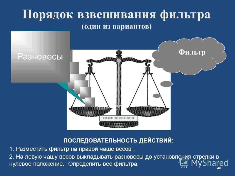 2. Разновес Фильтр Порядок взвешивания фильтра (один из вариантов) ПОСЛЕДОВАТЕЛЬНОСТЬ ДЕЙСТВИЙ: 1. Разместить фильтр на правой чаше весов ; 2. На левую чашу весов выкладывать разновесы до установления стрелки в нулевое положение. Определить вес фильт