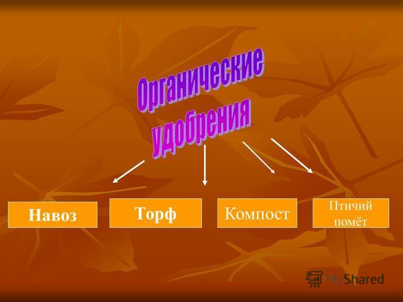 Навоз Торф Компост Птичий помёт