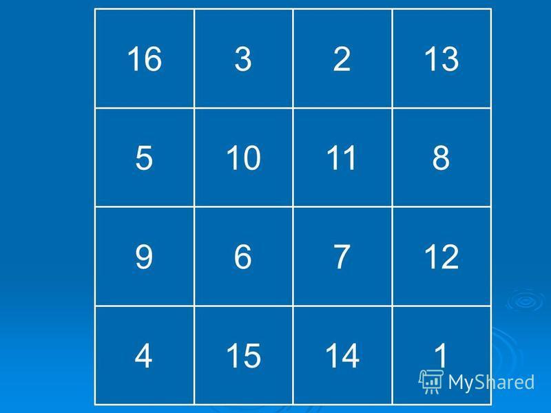 163 9 6 2 811 712 41514 1 510 13 6712 1 11510 2 7 11
