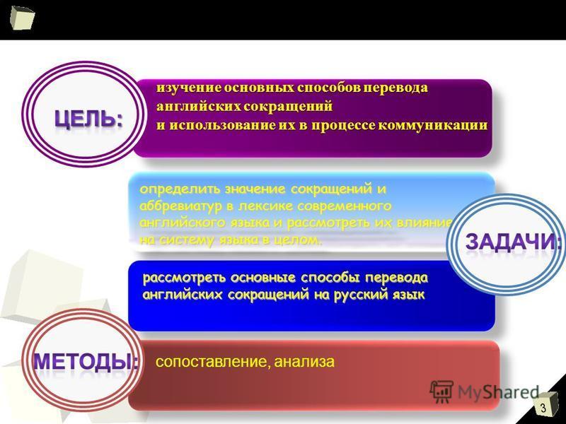 3 определить значение сокращений и аббревиатур в лексике современного английского языка и рассмотреть их влияние на систему языка в целом.. сопоставление, анализа рассмотреть основные способы перевода английских сокращений на русский язык изучение ос