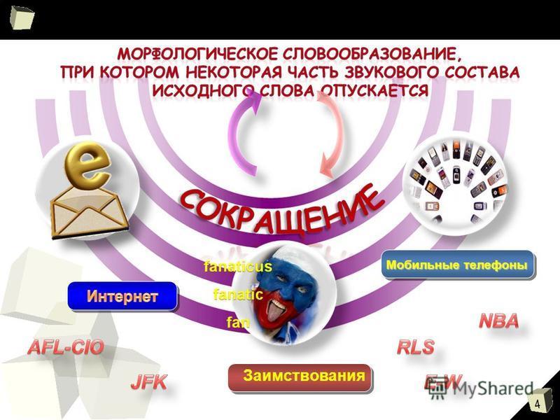 4 Заимствования Мобильные телефоны