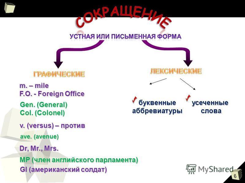 6 m. – mile F.O. - Foreign Office Gen. (General) Col. (Colonel) v. (versus) – против ave. (avenue) Dr, Mr., Mrs. MP (член английского парламента) GI (американский солдат) усеченныесловабуквенныеаббревиатуры