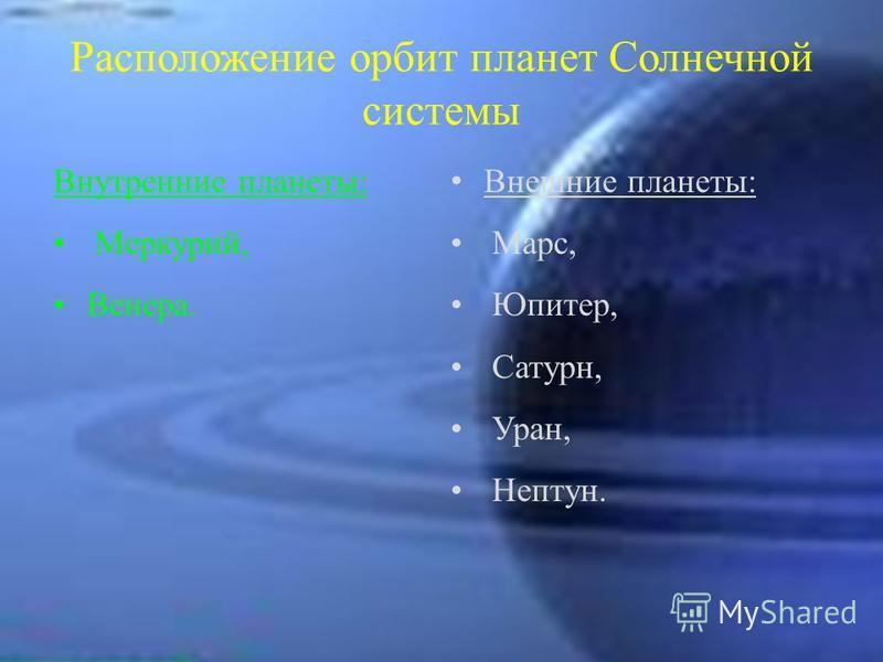Расположение орбит планет Солнечной системы Внутренние планеты: Меркурий, Венера. Внешние планеты: Марс, Юпитер, Сатурн, Уран, Нептун.