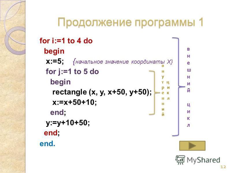 Продолжение программы 1 for i:=1 to 4 do begin x:=5; { начальное значение координаты X} for j:=1 to 5 do begin rectangle (x, y, x+50, y+50); x:=x+50+10; end; y:=y+10+50; end; end. 12
