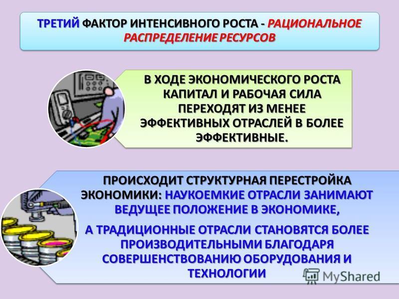 ТРЕТИЙ ФАКТОР ИНТЕНСИВНОГО РОСТА - РАЦИОНАЛЬНОЕ РАСПРЕДЕЛЕНИЕ РЕСУРСОВ В ХОДЕ ЭКОНОМИЧЕСКОГО РОСТА КАПИТАЛ И РАБОЧАЯ СИЛА ПЕРЕХОДЯТ ИЗ МЕНЕЕ ЭФФЕКТИВНЫХ ОТРАСЛЕЙ В БОЛЕЕ ЭФФЕКТИВНЫЕ. ПРОИСХОДИТ СТРУКТУРНАЯ ПЕРЕСТРОЙКА ЭКОНОМИКИ: НАУКОЕМКИЕ ОТРАСЛИ ЗА
