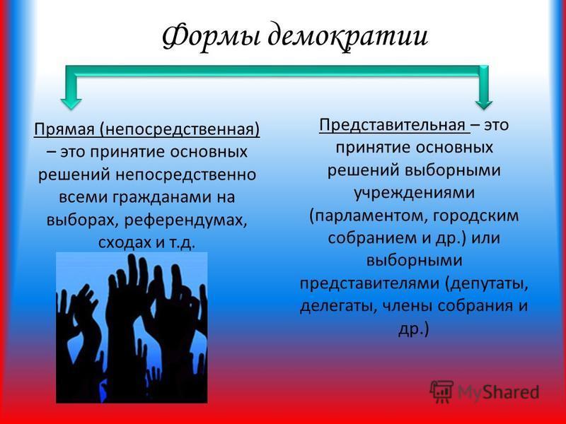 Формы демократии Прямая (непосредственная) – это принятие основных решений непосредственно всеми гражданами на выборах, референдумах, сходах и т.д. Представительная – это принятие основных решений выборными учреждениями (парламентом, городским собран
