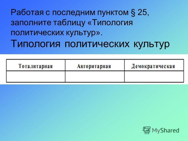 Работая с последним пунктом § 25, заполните таблицу «Типология политических культур». Типология политических культур