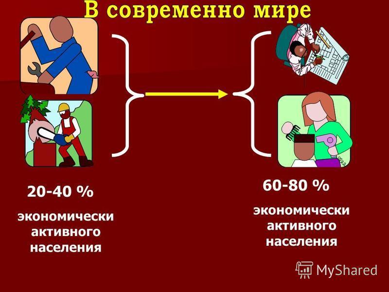 20-40 % экономически активного населения 60-80 % экономически активного населения