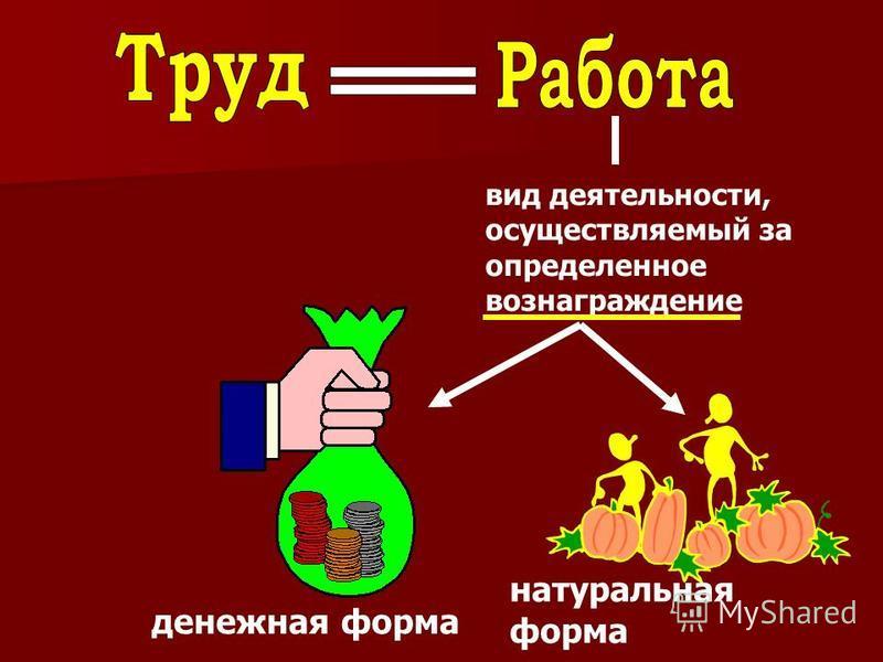 вид деятельности, осуществляемый за определенное вознаграждение денежная форма натуральная форма