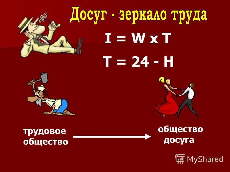 I = W x T трудовое общество общество досуга Т = 24 - Н