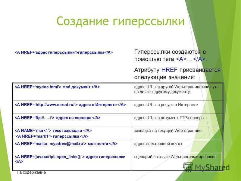 Создание гиперссылки мой документ адрес URL на другой Web-странице или путь на диске к другому документу; адрес в Интернете адрес URL на ресурс в Интернете адрес на сервере адрес URL на документ FTP-сервера текст закладки гиперссылка закладка на теку