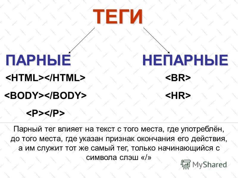 ТЕГИ НЕПАРНЫЕПАРНЫЕ Парный тег влияет на текст с того места, где употреблён, до того места, где указан признак окончания его действия, а им служит тот же самый тег, только начинающийся с символа слэш «/»