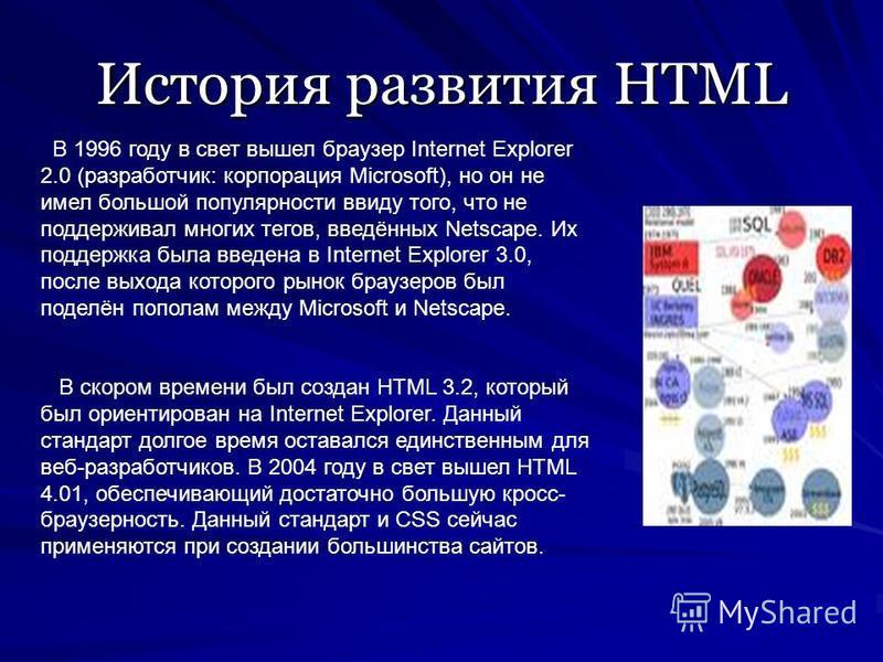 История развития HTML В 1996 году в свет вышел браузер Internet Explorer 2.0 (разработчик: корпорация Microsoft), но он не имел большой популярности ввиду того, что не поддерживал многих тегов, введённых Netscape. Их поддержка была введена в Internet