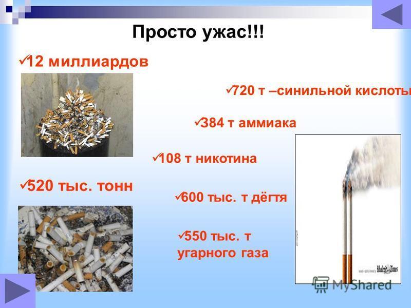Просто ужас!!! 12 миллиардов 520 тыс. тонн 720 т –синильной кислоты З84 т аммиака 108 т никотина 600 тыс. т дёгтя 550 тыс. т угарного газа