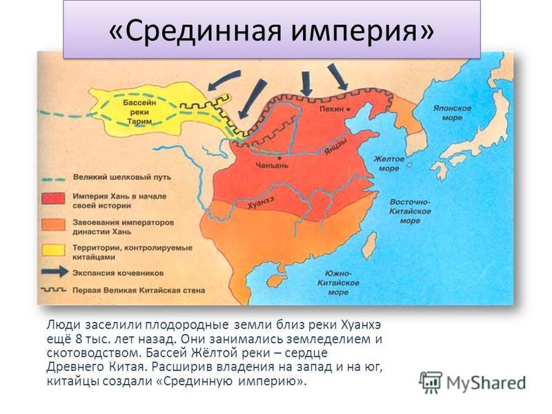 «Срединная империя» Люди заселили плодородные земли близ реки Хуанхэ ещё 8 тыс. лет назад. Они занимались земледелием и скотоводством. Бассей Жёлтой реки – сердце Древнего Китая. Расширив владения на запад и на юг, китайцы создали «Срединную империю»