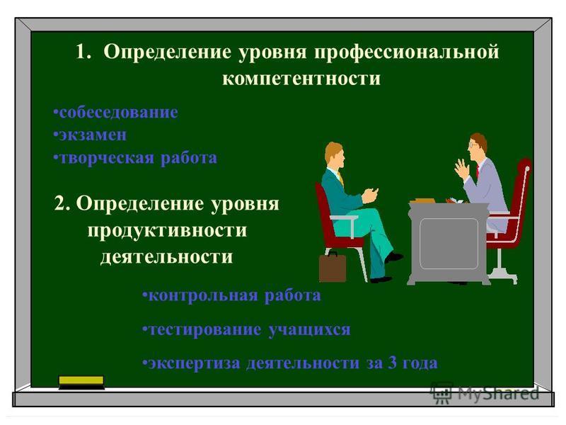 1. Определение уровня профессиональной компетентности собеседование экзамен творческая работа 2. Определение уровня продуктивности деятельности контрольная работа тестирование учащихся экспертиза деятельности за 3 года