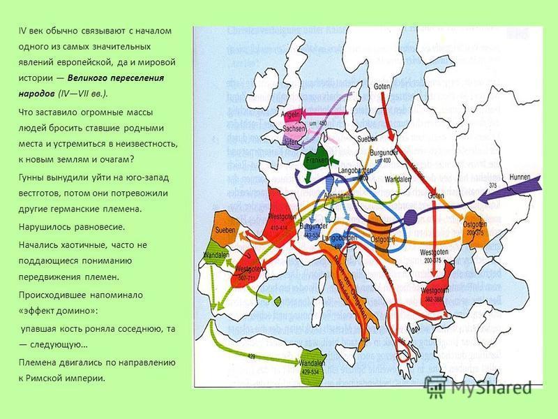 IV век обычно связывают с началом одного из самых значительных явлений европейской, да и мировой истории Великого переселения народов (IVVII вв.). Что заставило огромные массы людей бросить ставшие родными места и устремиться в неизвестность, к новым